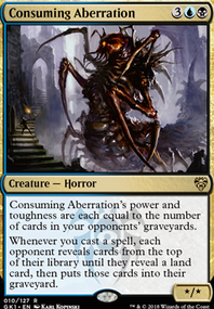 Consuming Aberration