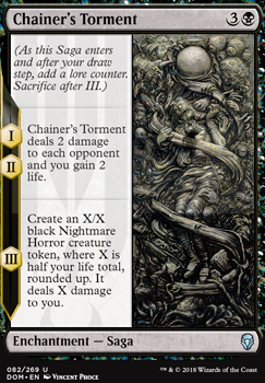 Chainer's Torment