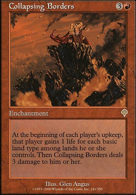 Collapsing Borders