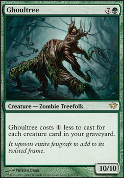 Ghoultree